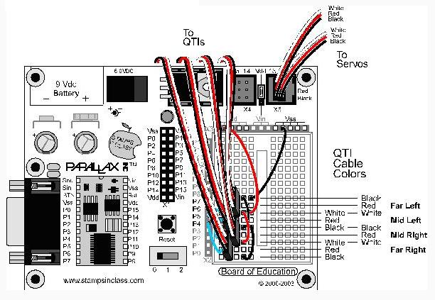 test the qti sensors learn parallax com