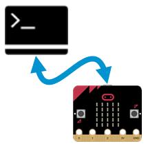 Computer - micro:bit Talk