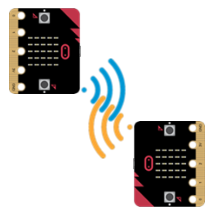 Cybersecurity: Radio Basics RF communication between microbit modules