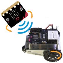 Cybersecurity: Radio Tilt Control
