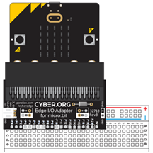 What's a Microcontroller with Python and micro:bit