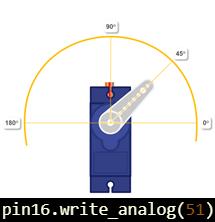 Servo Position Control with Python and micro:bit