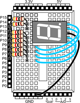 Outstanding Seven Segment Display Learn Parallax Com Wiring Database Gramgelartorg