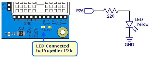 An image showing the P26 LED and the circuit schematic for the LED.