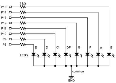 Schematic diagram for the 7-segment LED.