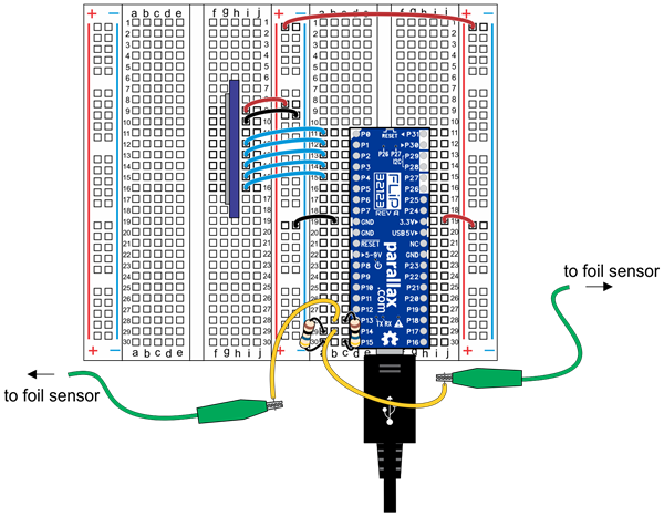 Wiring diagram for the FLiP and breadboard connections.