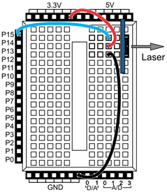 A wiring diagram for connecting the Parallax Laser Ping to your breadboard.