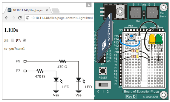 Web Page Controlled Led Lights