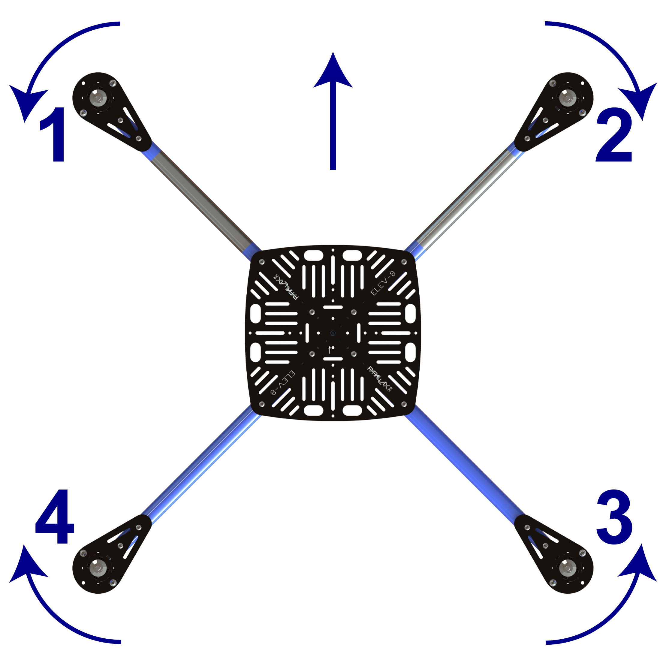 Step 23 configure spin direction of motors learnrallax compare the direction of rotation you noted with what is shown in the diagram below if the motor spun in the correct direction as indicated by the pooptronica