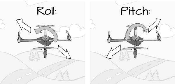 Flight Control Gain Adjustment | LEARN PARALLAX COM