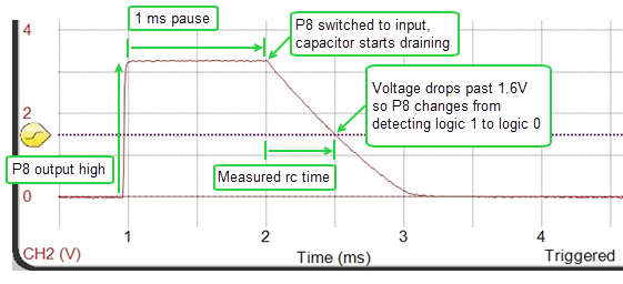 RC-time and Voltage Decay | LEARN PARALLAX COM