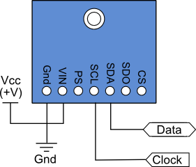 Altimeter Module wiring diagram, data, clock, power