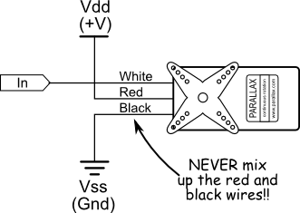 Continuous Rotation Servo wiring diagram