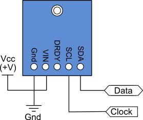 Compass Module wiring diagram, data, clock, power