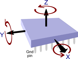 X, Y, and Z axes of the Parallax 3-Axis Gyroscope Module