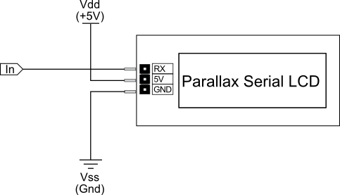 Parallax 2x16 Serial LCD wiring diagram