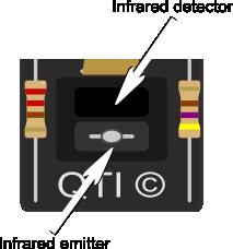 Active sensing components of the QTI Sensor