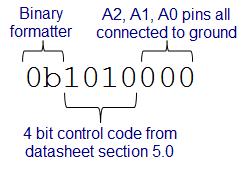 EEPROM Test Code | LEARN PARALLAX COM