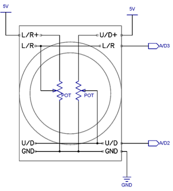 joystick learn parallax com Arduino Joystick Schematic note this lesson is designed for the propeller activity board (original or wx version) it is not compatible with the propeller board of education,