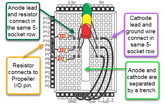 Astounding Build Led Circuits Learn Parallax Com Wiring Digital Resources Funapmognl