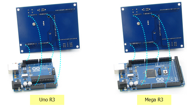 How the BOE Shield plugs into the Arduino Uno or Mega