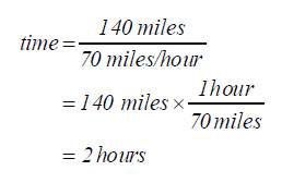 Equation: time equals 140 miles over 70 miles per hour, which resolves to time equals two hours