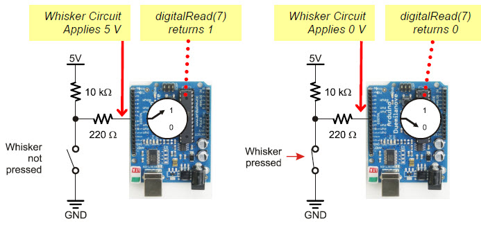 Diagram showing how the Arduino electrically detects whisker switch contacts