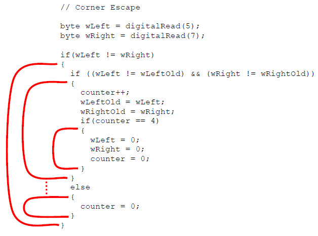 "Portion of the Escaping Corners sketch printed out, with lines drawn to connect the opening and closing brackets of each nested ""if"" statements code block"