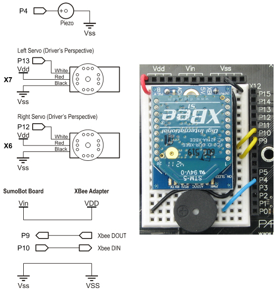 SumoBot Board with XBee for Remote Control
