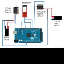 Controller schematic.